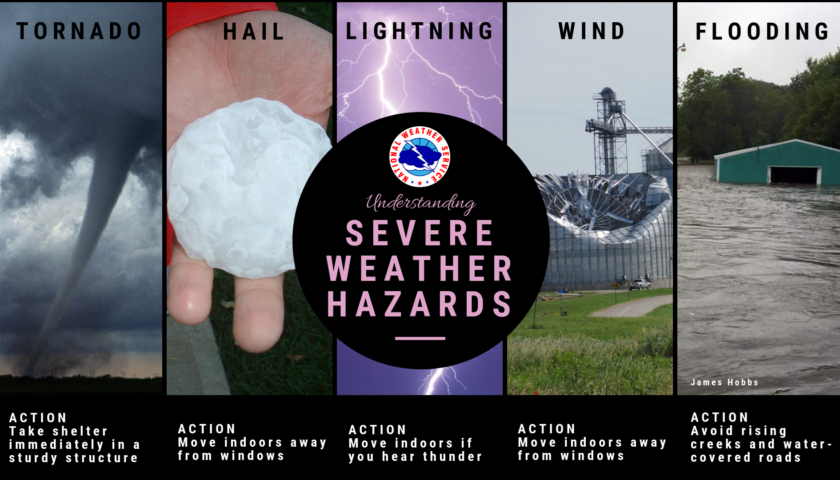 Keys to Severe Weather Safety